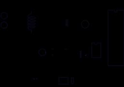 Passive Bauelemente gehören zu den elektrischen Komponenten