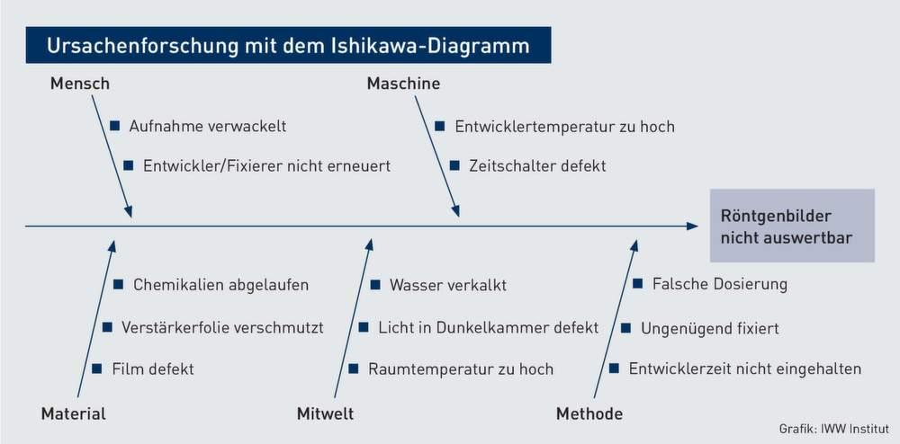 Ausgezeichnet Aufnahme Diagramm Bilder - Der Schaltplan - greigo.com