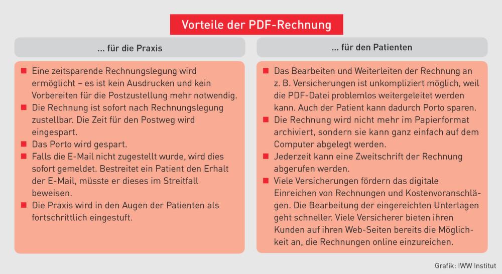 abrechnungsorganisation patientenrechnungen als pdf per e mail versenden lohnt sich das. Black Bedroom Furniture Sets. Home Design Ideas