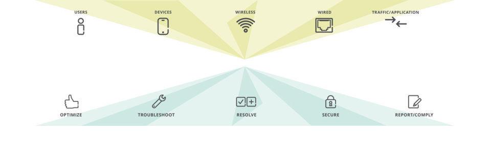 Neben neuer WLAN-Hardware liefert Aruba auch Softwareupdates für die Managementlösung AirWave.