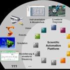 Gemeinsame Ergebnisse: Intelligente Datenauswertung erhöht Nachhaltigkeit