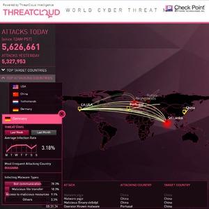 Ransomware entert Malware-Topliste