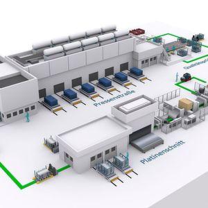 Vernetzte Maschinen im Presswerk der Zukunft