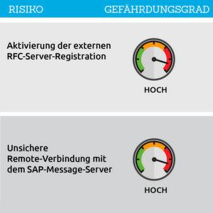 Business-Kriterien zur SAP-Risikobewertung