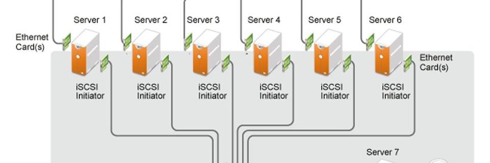 Linux-Server als Storage-Server bereitstellen