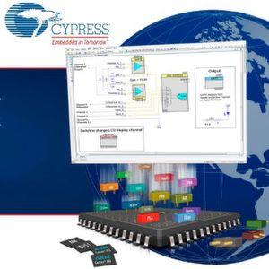 Cypress übernimmt den Bereich Wireless IoT von Broadcom