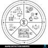 """Rapid Detection Service"" von F-Secure"