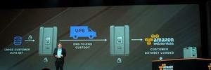 Massendatenhaltung im Internet gelingt bis auf Weiteres nur mit dem Lastwagen