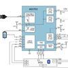 Micro-PMIC organisiert Leistungsverbrauch in Wearables