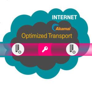 Mit MPLS und Internet zum hybriden Netz