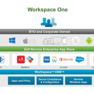 Ein VMware-Tool für viele Mobile-Management-Tasks