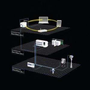 Durchgängige IP-Kommunikation bis in die Feldebene