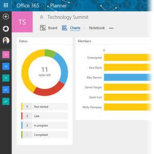 Microsoft Planner allgemein verfügbar