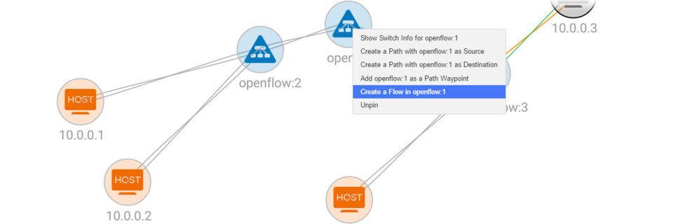 Administratoren konfigurieren ihr Netz per Browser und Mausklick. Die im SDN-Controller definierten Flows lassen sich auch als JSON-File exportieren.
