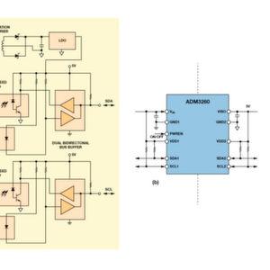 Komplett isolierte I2C/PMBus- Datenschnittstellen entwickeln