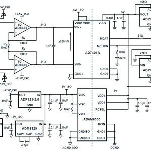 Komplett isolierte Strommessung für Solar- und Motor-Applikationen