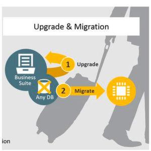 SAP S/4HANA ist die Business Suite der Zukunft