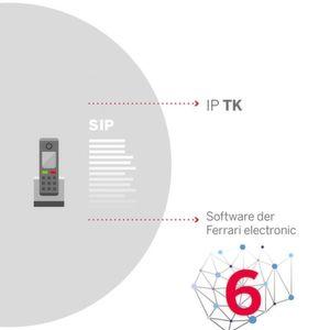 Faxlösung ohne Hardware und Fremdsoftware