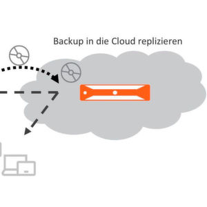 Hybrides Backup in der Cloud