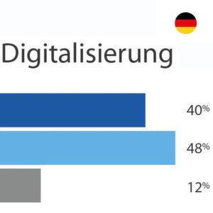 SIAM-Studie: Wie digital sind die Lieferantenbeziehungen?