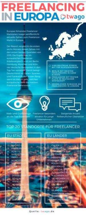 freelancer in deutschland