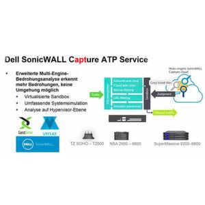 ATP mit einer Next-Generation-Firewall