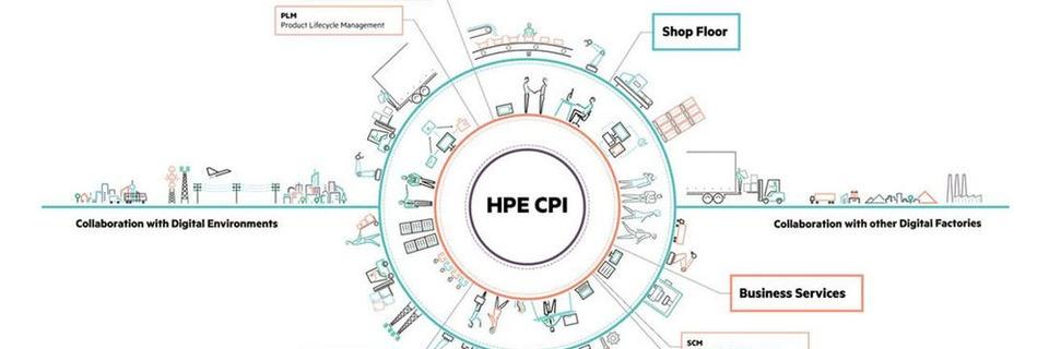 Appliance optimiert die Maschinenwartung und automatisiert Produktionsabläufe