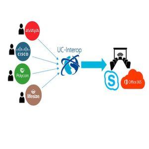 Interoperabilitäts-Service für Videokonferenzplattformen