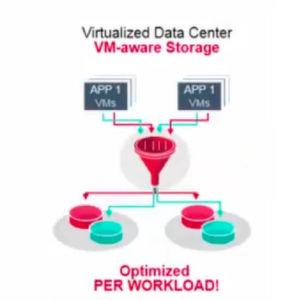 Inter-Hypervisor-Migration mit fast verlustfreier Replikation