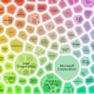 Intelligente Endpoint-Kontrolle erkennt Bedrohungen