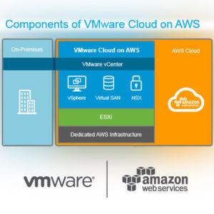 VMware Cloud wird über AWS ausgeliefert