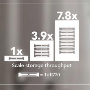 Dell EMC verbindet DSSD mit Poweredge-Servern