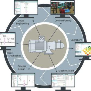 So funktioniert durchgängiges Datenmanagement für die Prozessindustrie