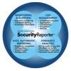 Compliance-konformes Monitoring und Sicherheitsreporting