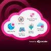 Cloud-Security für KMU von der Telekom