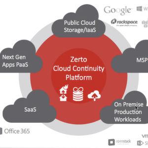 Cloud-Version für Zerto Virtual Replication