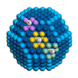 Faster Design – Better Catalysts: How a New Concept Combines Geometric and Adsorption Properties