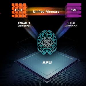 Deep Learning mit HSA macht Machine Vision sicherer