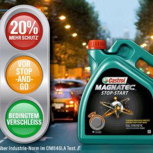 Schmierstofftechnologie: Heiliges Öl?