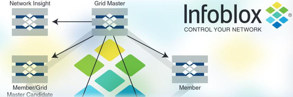 Die Infoblox Virtual Appliance Software for Azure kann auch in hybriden Cloud-Umgebungen implementiert werden.