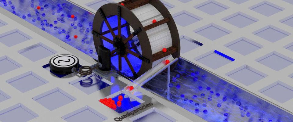 Die Abbildung illustriert das Herausfiltern unerwünschter Quasipartikel (rote Kugeln) aus einem Strom supraleitender Elektronenpaare (blaue Kugeln) mit Hilfe einer Pumpe mit Mikrowellen-Antrieb künstlerisch.