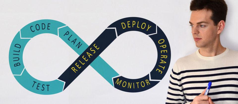 DevOps ist im Kern ein moderner Ansatz zur Softwareentwicklung.