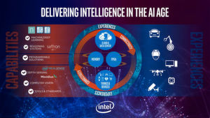 Intels jüngste Ankündigungen im AI-Feld umfassen nicht nur CPU-Funktionen, sondern auch die Analytics-Plattform Saffron und Movidius-VPUs.