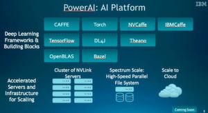 IBMs neue AI-Plattform PowerAI, die auf dem POWER-Prozessor basiert, unterstützt eine Reihe von neuronalen Netzen und Deep-Learning-Frameworks.