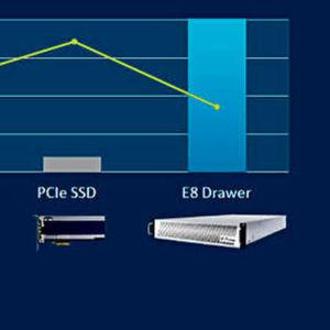 Mangstor und E8 Storage tunen die Storage-Performance