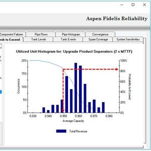 Software für Anlagenerhaltung und Prozessanalytik