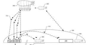 Prinzip der Lieferung und Zustellung: Ausgehend vom Luftschiff sollen Drohnen die Waren im Sinkflug zustellen, anschließend steuern die Fluggeräte das nächstgelegene Amazon-Logistikzentrum an. Von dort aus kann das fliegende Warenhaus dann über kleinere Luftschiffe wieder aufgefüllt werden. Auch Personaltransport sei auf letzterem Weg denkbar.
