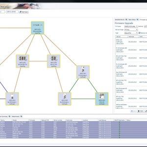 Netzwerk-Konfigurations- und -Management-Tool mit Cyber-Security-Funktionen