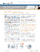 E-Mail-Management vereinfachen und optimieren