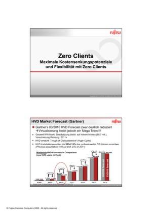 Möglichkeiten und Geschäftspotenziale durch Zero-Clients